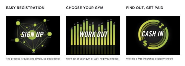gym reimbursements
